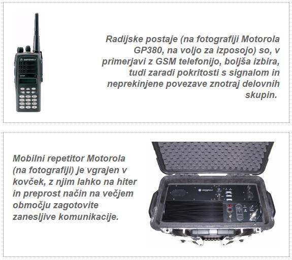 izposoja radijskih postaj